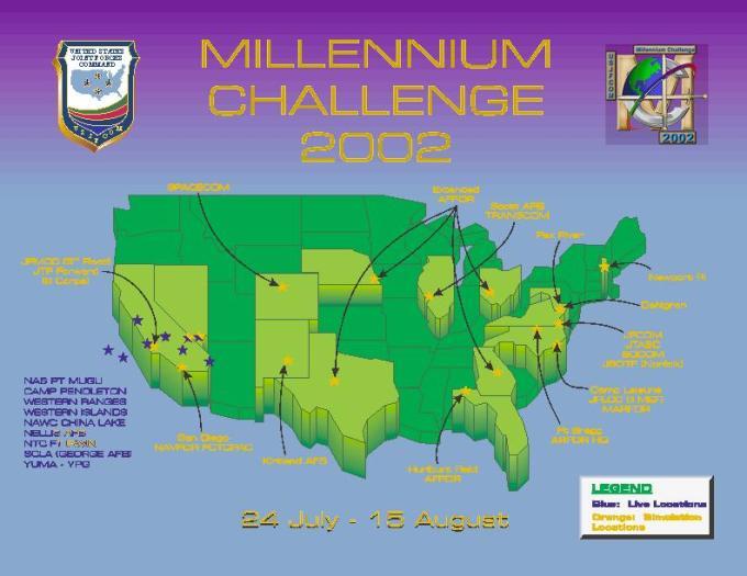 MilleniumChallenge2002